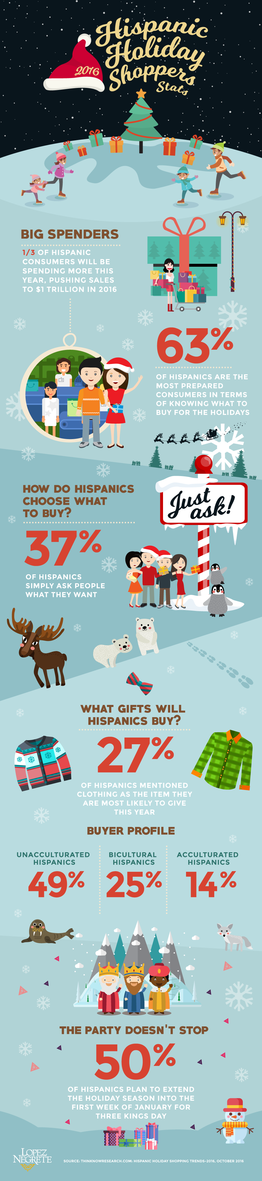 sp_xmas_shop_infographic-final